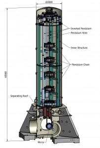 Schéma d'un superatténuateur